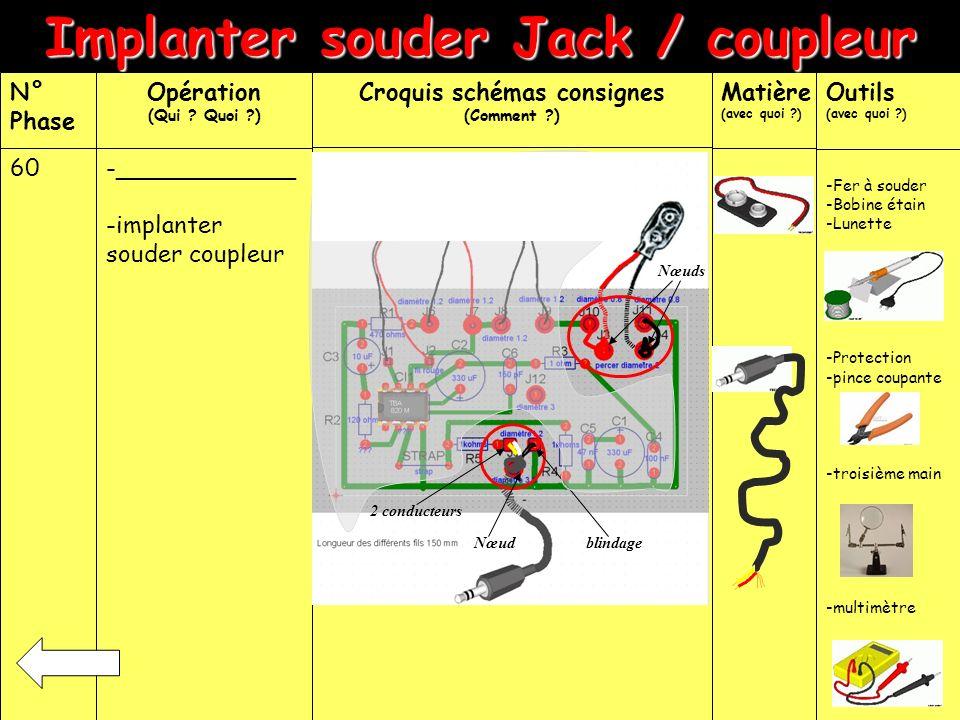 Matière (avec quoi ?) Implanter souder Jack / coupleur N° Phase Opération (Qui ? Quoi ?) Croquis schémas consignes (Comment ?) Outils (avec quoi ?) 60