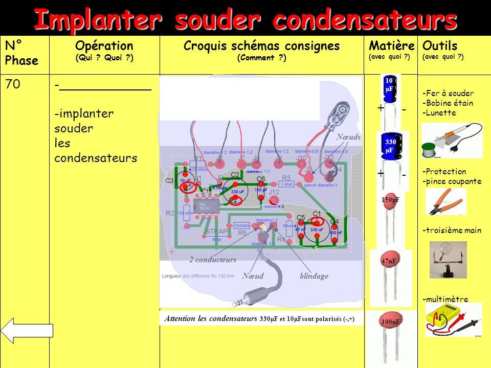 Implanter souder condensateurs N° Phase Opération (Qui ? Quoi ?) Croquis schémas consignes (Comment ?) Matière (avec quoi ?) Outils (avec quoi ?) 70-_