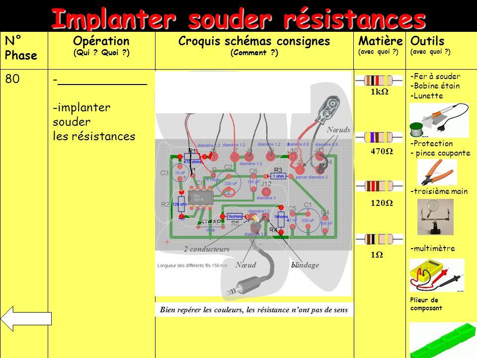 Implanter souder résistances N° Phase Opération (Qui ? Quoi ?) Croquis schémas consignes (Comment ?) Matière (avec quoi ?) Outils (avec quoi ?) 80-___