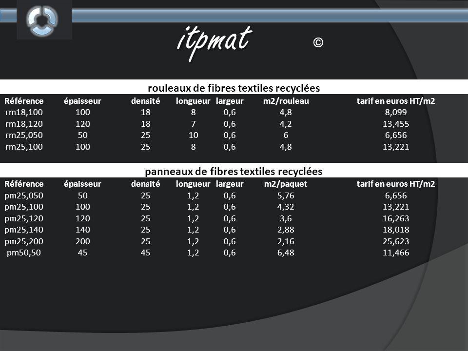 itpmat © rouleaux de fibres textiles recyclées Référenceépaisseurdensitélongueurlargeurm2/rouleautarif en euros HT/m2 rm18,1001001880,64,88,099 rm18,1