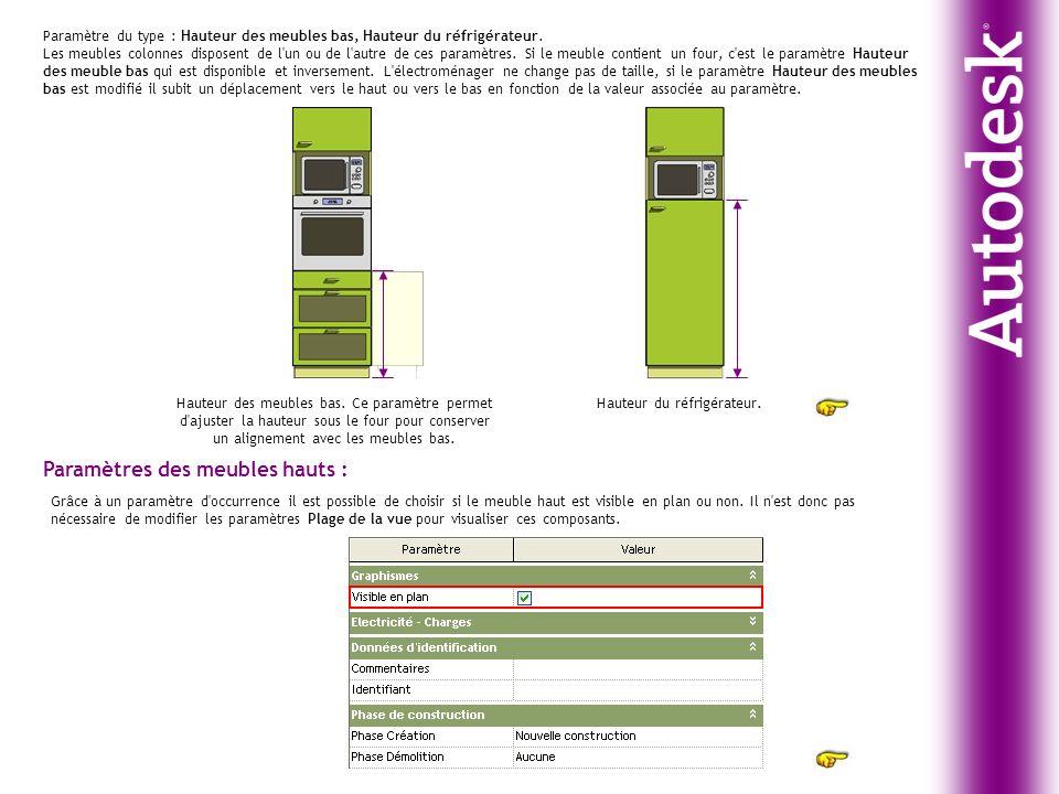 Paramètre du type : Hauteur des meubles bas, Hauteur du réfrigérateur. Les meubles colonnes disposent de l'un ou de l'autre de ces paramètres. Si le m