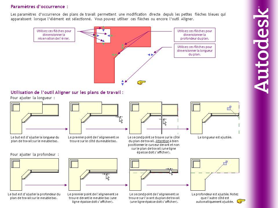 Paramètres doccurrence : Les paramètres doccurrence des plans de travail permettent une modification directe depuis les petites flèches bleues qui app