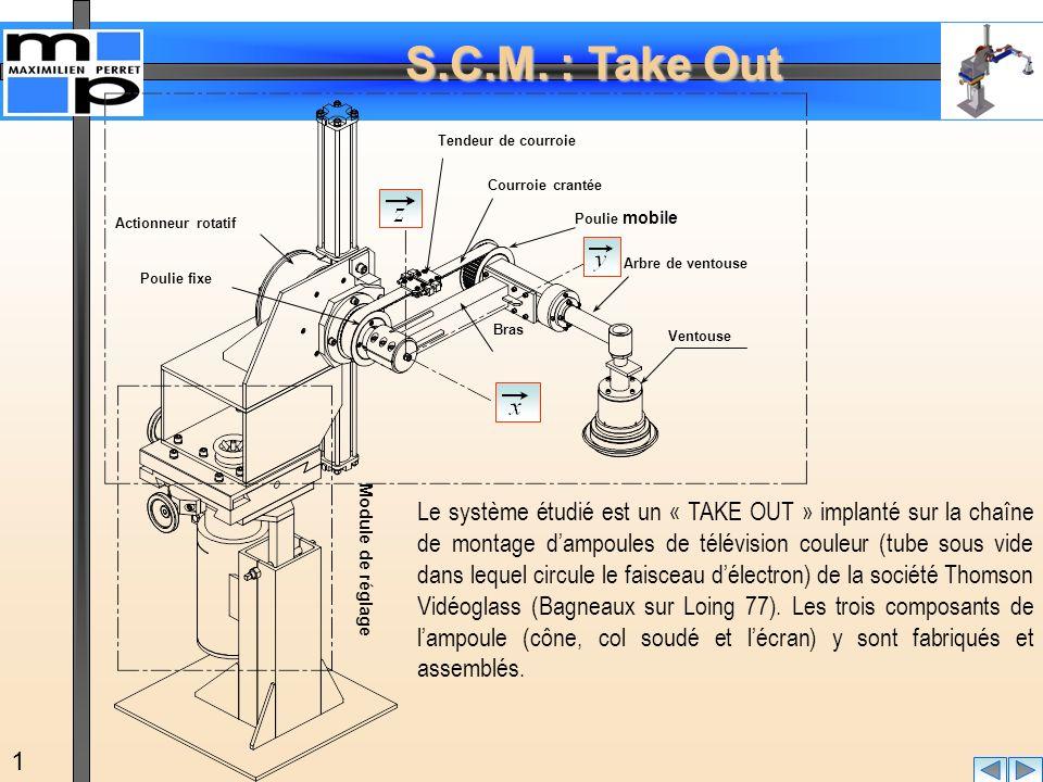 S.C.M. : Take Out 1 Module de réglage Ventouse Arbre de ventouse Poulie mobile Courroie crantée Tendeur de courroie Actionneur rotatif Poulie fixe Bra