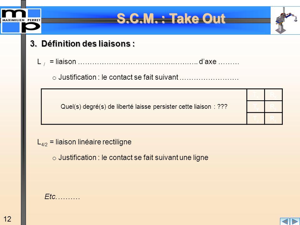 S.C.M. : Take Out 12 3.Définition des liaisons : L 1/2 = liaison ………………………………….……….. daxe ……… o Justification : le contact se fait suivant ……………………. Q
