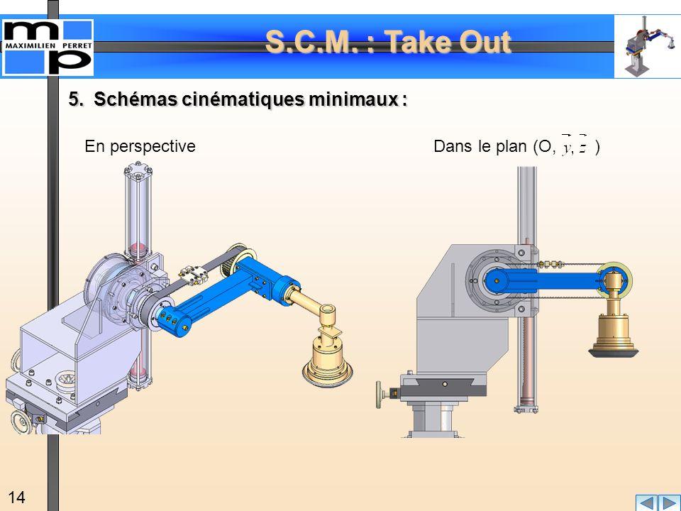 S.C.M. : Take Out 14 5.Schémas cinématiques minimaux : En perspectiveDans le plan (O, )