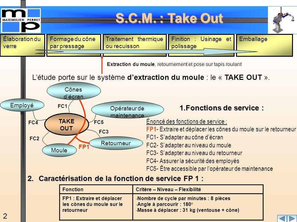 S.C.M. : Take Out 2 Élaboration du verre Formage du cône par pressage Traitement thermique ou recuisson Finition : Usinage et polissage Emballage Extr