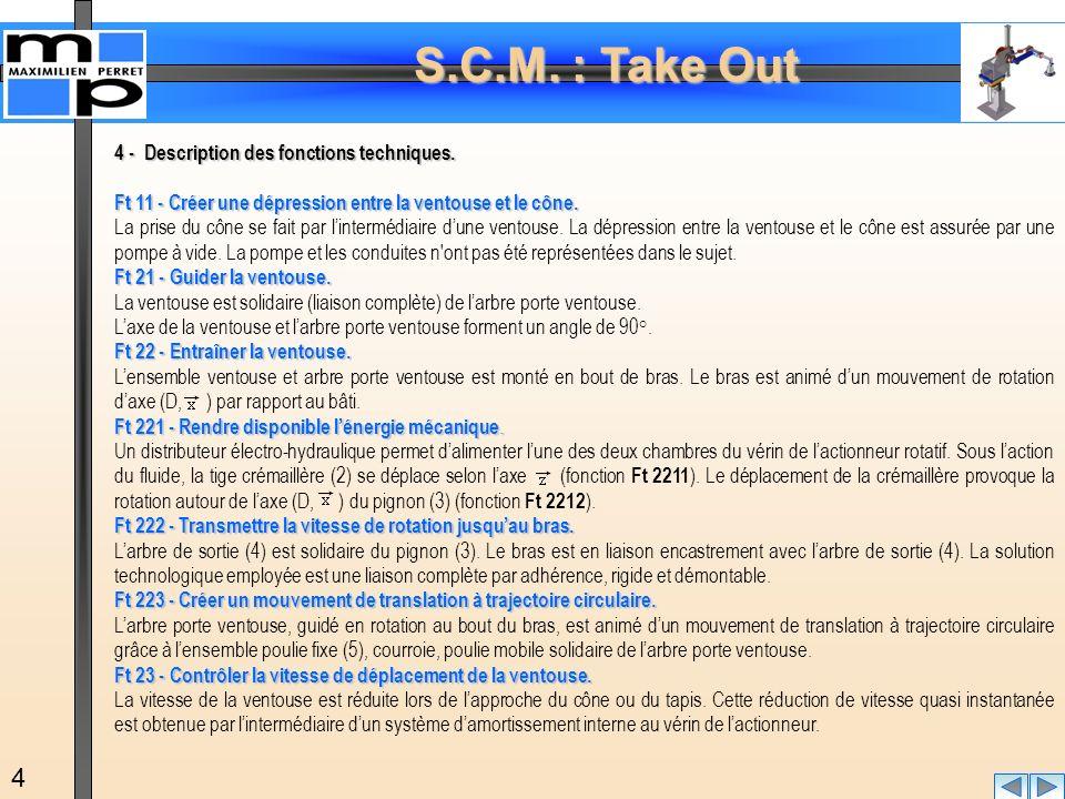 S.C.M. : Take Out 4 4 - Description des fonctions techniques. Ft 11 - Créer une dépression entre la ventouse et le cône. La prise du cône se fait par