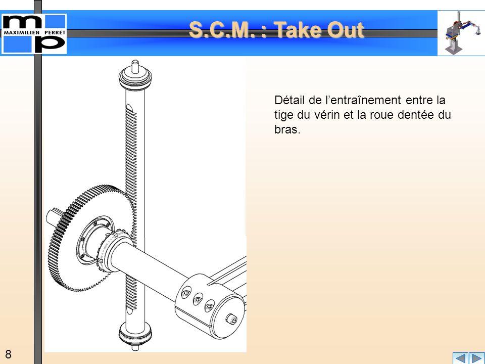 S.C.M. : Take Out 8 Détail de lentraînement entre la tige du vérin et la roue dentée du bras.