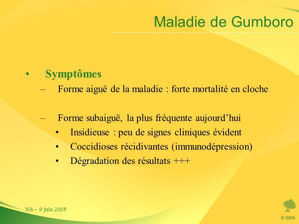 NS - 9 juin 2005 Maladie de Gumboro Symptômes –Forme aiguë de la maladie : forte mortalité en cloche –Forme subaiguë, la plus fréquente aujourdhui Ins