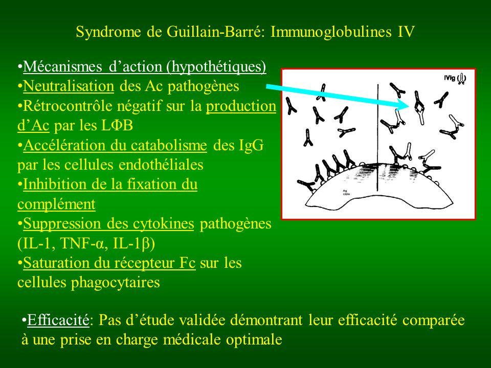 Syndrome de Guillain-Barré: Immunoglobulines IV Efficacité: Pas détude validée démontrant leur efficacité comparée à une prise en charge médicale opti