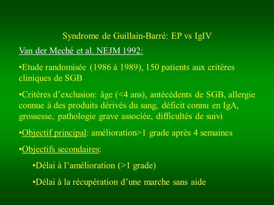 Syndrome de Guillain-Barré: EP vs IgIV Van der Meché et al. NEJM 1992: Etude randomisée (1986 à 1989), 150 patients aux critères cliniques de SGB Crit