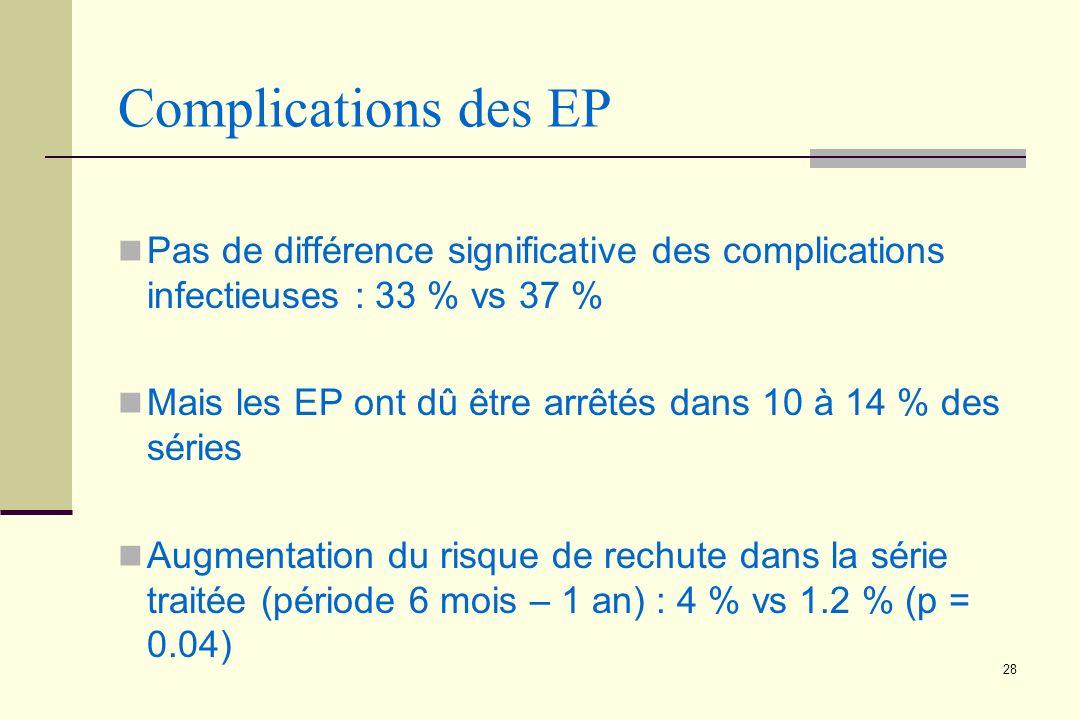 28 Complications des EP Pas de différence significative des complications infectieuses : 33 % vs 37 % Mais les EP ont dû être arrêtés dans 10 à 14 % d