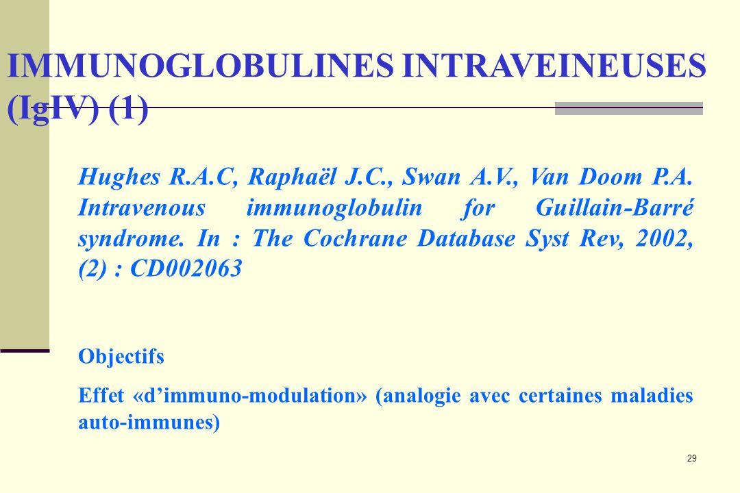29 IMMUNOGLOBULINES INTRAVEINEUSES (IgIV) (1) Hughes R.A.C, Raphaël J.C., Swan A.V., Van Doom P.A. Intravenous immunoglobulin for Guillain-Barré syndr