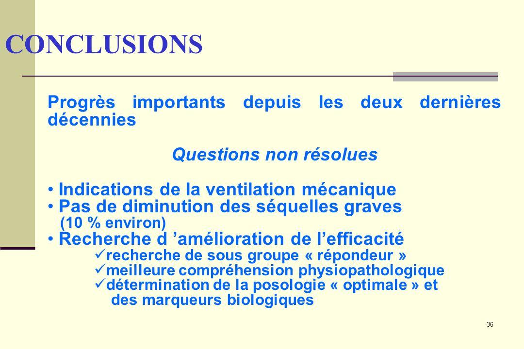 36 CONCLUSIONS Progrès importants depuis les deux dernières décennies Questions non résolues Indications de la ventilation mécanique Pas de diminution