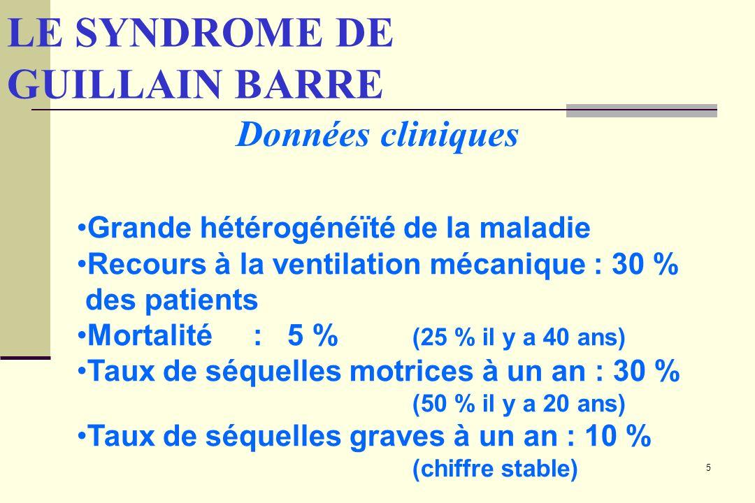 5 LE SYNDROME DE GUILLAIN BARRE Grande hétérogénéïté de la maladie Recours à la ventilation mécanique : 30 % des patients Mortalité : 5 % (25 % il y a