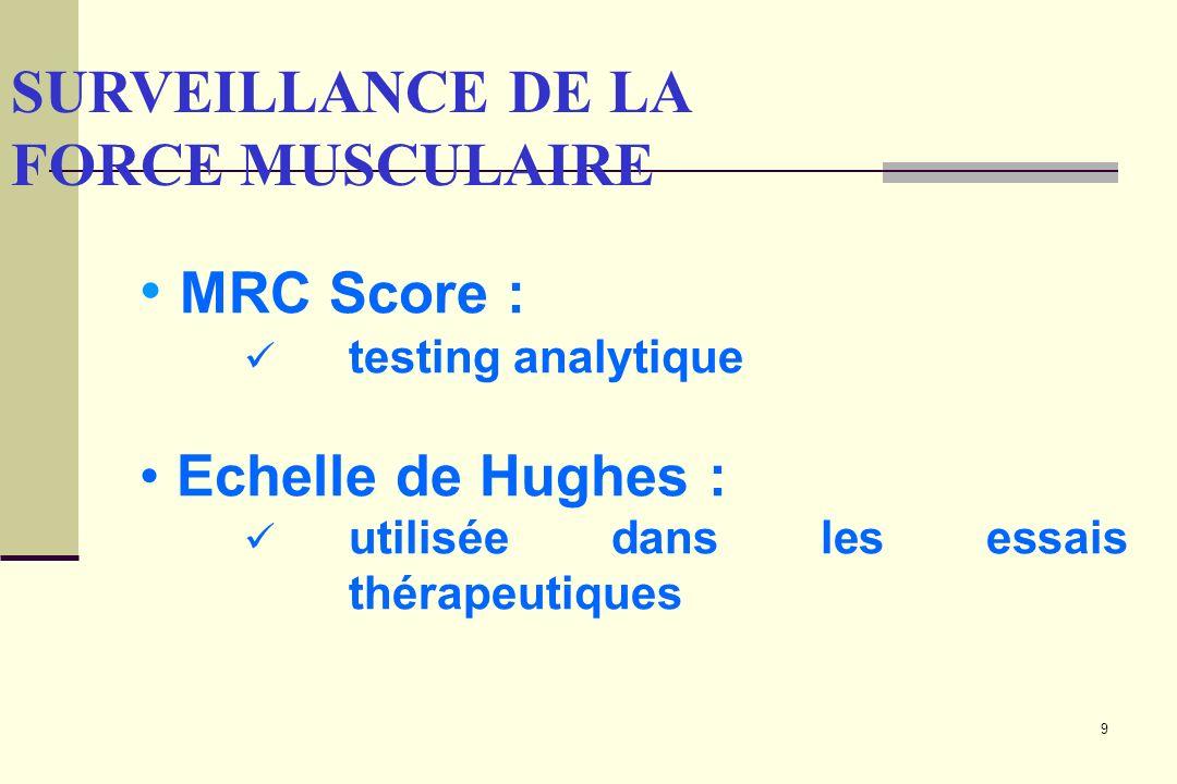 9 SURVEILLANCE DE LA FORCE MUSCULAIRE MRC Score : testing analytique Echelle de Hughes : utilisée dans les essais thérapeutiques