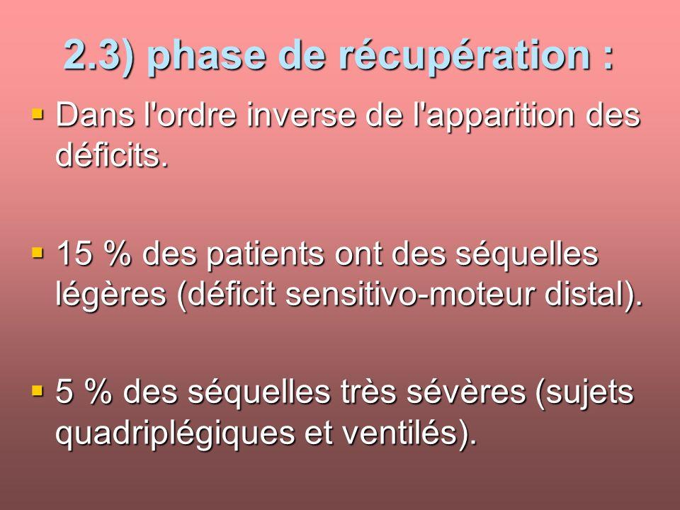 2.3) phase de récupération : Dans l ordre inverse de l apparition des déficits.