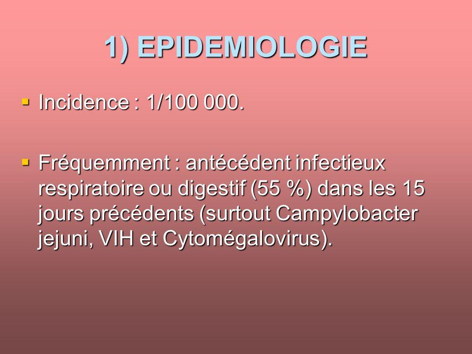 1) EPIDEMIOLOGIE Incidence : 1/100 000. Incidence : 1/100 000. Fréquemment : antécédent infectieux respiratoire ou digestif (55 %) dans les 15 jours p