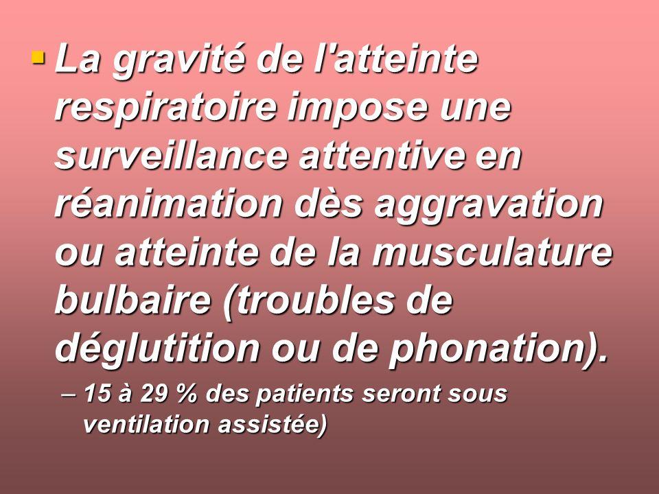 La gravité de l'atteinte respiratoire impose une surveillance attentive en réanimation dès aggravation ou atteinte de la musculature bulbaire (trouble