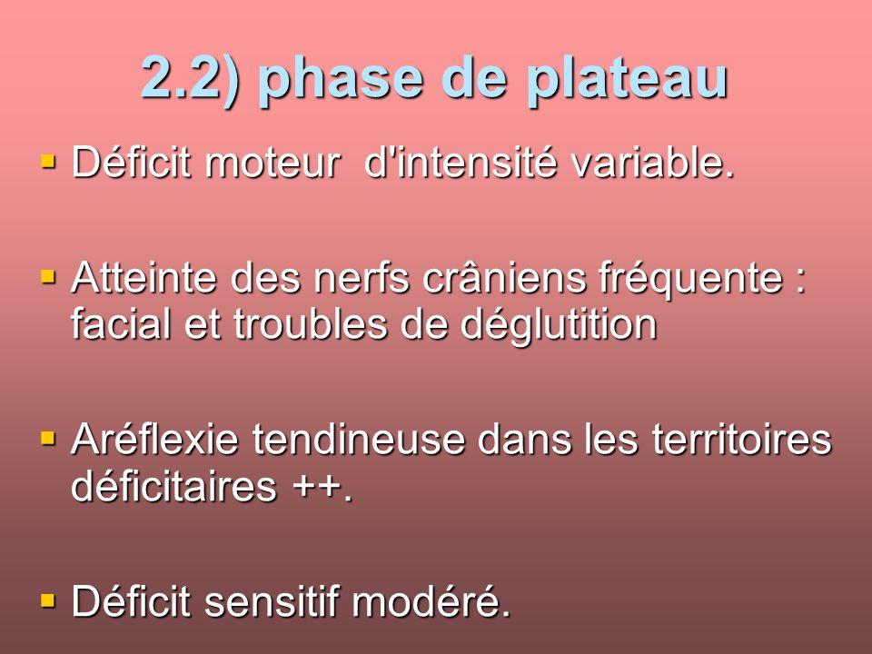 2.2) phase de plateau Déficit moteur d'intensité variable. Déficit moteur d'intensité variable. Atteinte des nerfs crâniens fréquente : facial et trou
