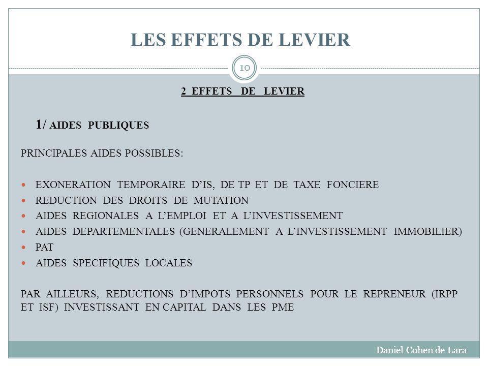 LES EFFETS DE LEVIER 2 EFFETS DE LEVIER 1/ AIDES PUBLIQUES PRINCIPALES AIDES POSSIBLES: EXONERATION TEMPORAIRE DIS, DE TP ET DE TAXE FONCIERE REDUCTION DES DROITS DE MUTATION AIDES REGIONALES A LEMPLOI ET A LINVESTISSEMENT AIDES DEPARTEMENTALES (GENERALEMENT A LINVESTISSEMENT IMMOBILIER) PAT AIDES SPECIFIQUES LOCALES PAR AILLEURS, REDUCTIONS DIMPOTS PERSONNELS POUR LE REPRENEUR (IRPP ET ISF) INVESTISSANT EN CAPITAL DANS LES PME Daniel Cohen de Lara 10