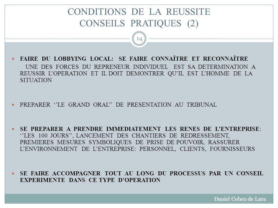 CONDITIONS DE LA REUSSITE CONSEILS PRATIQUES (2) Daniel Cohen de Lara 14 FAIRE DU LOBBYING LOCAL: SE FAIRE CONNAÎTRE ET RECONNAÎTRE UNE DES FORCES DU REPRENEUR INDIVIDUEL EST SA DETERMINATION A REUSSIR LOPERATION ET IL DOIT DEMONTRER QUIL EST LHOMME DE LA SITUATION PREPARER LE GRAND ORAL DE PRESENTATION AU TRIBUNAL SE PREPARER A PRENDRE IMMEDIATEMENT LES RENES DE LENTREPRISE: LES 100 JOURS, LANCEMENT DES CHANTIERS DE REDRESSEMENT, PREMIERES MESURES SYMBOLIQUES DE PRISE DE POUVOIR, RASSURER LENVIRONNEMENT DE LENTREPRISE: PERSONNEL, CLIENTS, FOURNISSEURS SE FAIRE ACCOMPAGNER TOUT AU LONG DU PROCESSUS PAR UN CONSEIL EXPERIMENTE DANS CE TYPE DOPERATION