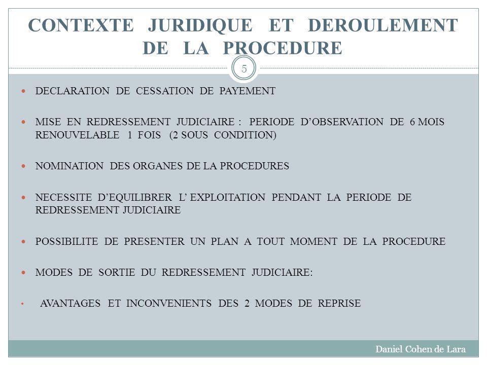 CONTEXTE JURIDIQUE ET DEROULEMENT DE LA PROCEDURE DECLARATION DE CESSATION DE PAYEMENT MISE EN REDRESSEMENT JUDICIAIRE : PERIODE DOBSERVATION DE 6 MOIS RENOUVELABLE 1 FOIS (2 SOUS CONDITION) NOMINATION DES ORGANES DE LA PROCEDURES NECESSITE DEQUILIBRER L EXPLOITATION PENDANT LA PERIODE DE REDRESSEMENT JUDICIAIRE POSSIBILITE DE PRESENTER UN PLAN A TOUT MOMENT DE LA PROCEDURE MODES DE SORTIE DU REDRESSEMENT JUDICIAIRE: AVANTAGES ET INCONVENIENTS DES 2 MODES DE REPRISE Daniel Cohen de Lara 5