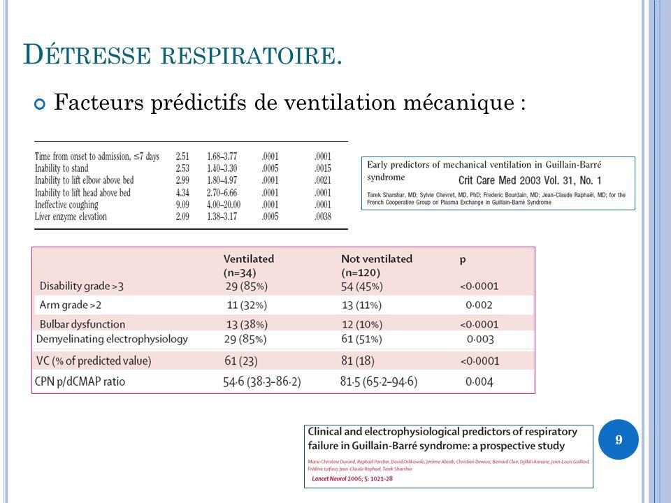 D ÉTRESSE RESPIRATOIRE. Facteurs prédictifs de ventilation mécanique : 9