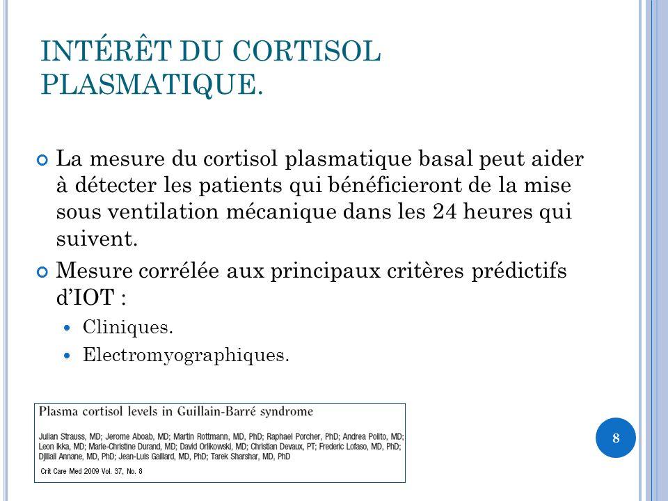 INTÉRÊT DU CORTISOL PLASMATIQUE. La mesure du cortisol plasmatique basal peut aider à détecter les patients qui bénéficieront de la mise sous ventilat