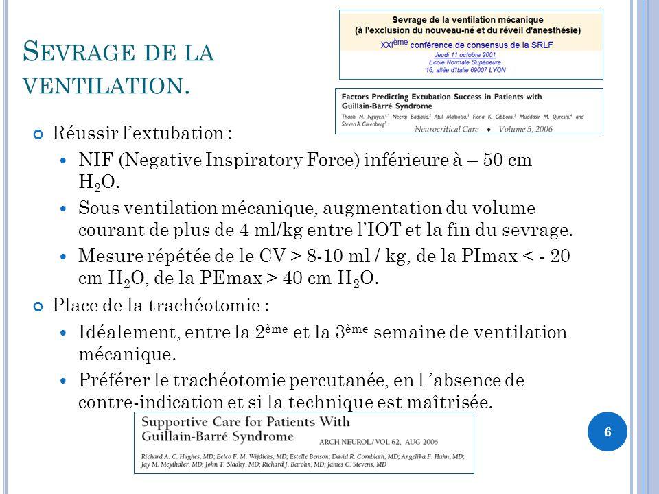 S EVRAGE DE LA VENTILATION. Réussir lextubation : NIF (Negative Inspiratory Force) inférieure à – 50 cm H 2 O. Sous ventilation mécanique, augmentatio
