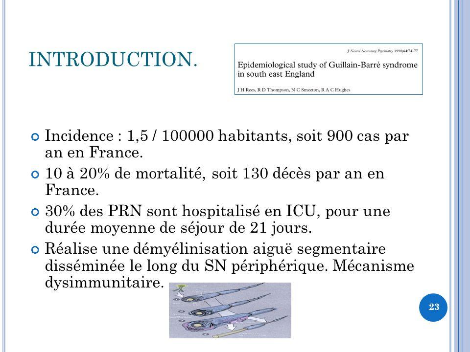 INTRODUCTION. Incidence : 1,5 / 100000 habitants, soit 900 cas par an en France. 10 à 20% de mortalité, soit 130 décès par an en France. 30% des PRN s