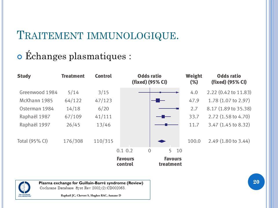 T RAITEMENT IMMUNOLOGIQUE. Échanges plasmatiques : 20 Cochrane Database Syst Rev 2002;(2):CD002063.