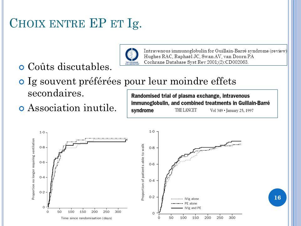 C HOIX ENTRE EP ET Ig. Coûts discutables. Ig souvent préférées pour leur moindre effets secondaires. Association inutile. 16 Intravenous immunoglobuli