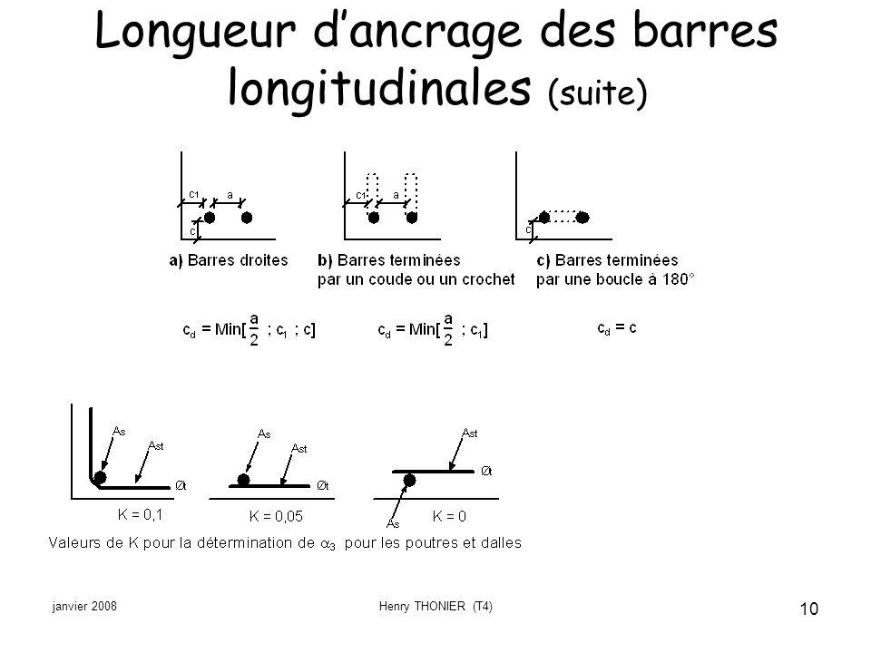 janvier 2008Henry THONIER (T4) 10 Longueur dancrage des barres longitudinales (suite)