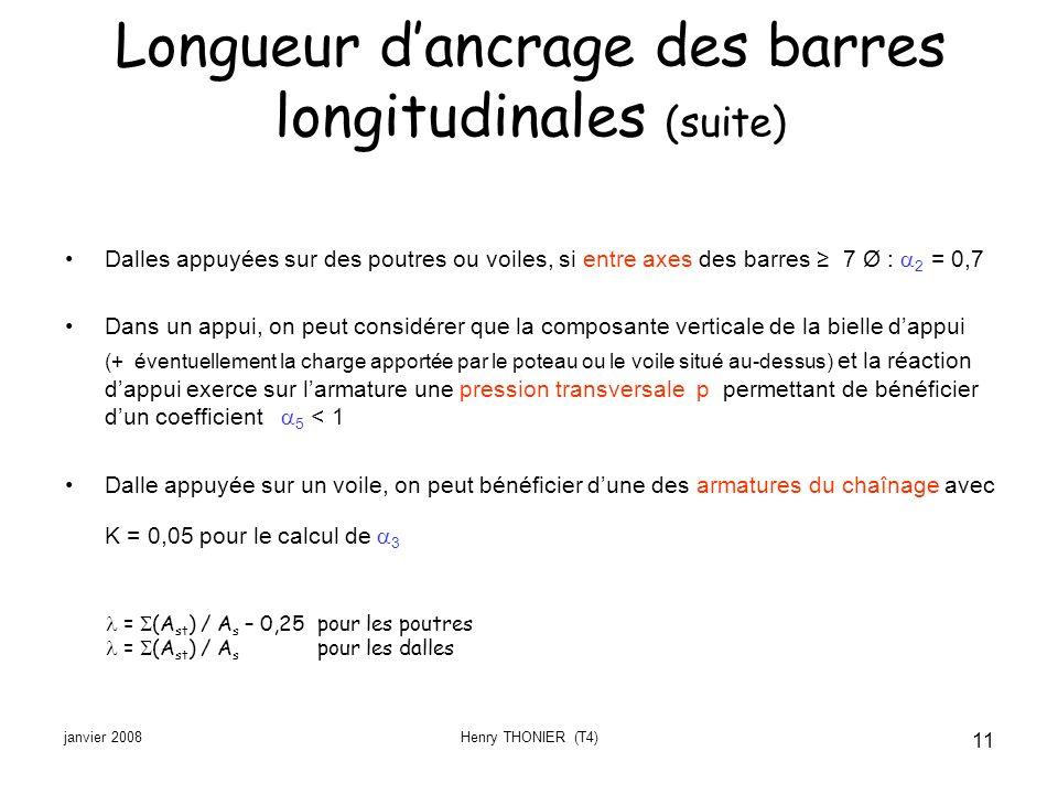janvier 2008Henry THONIER (T4) 11 Longueur dancrage des barres longitudinales (suite) Dalles appuyées sur des poutres ou voiles, si entre axes des bar