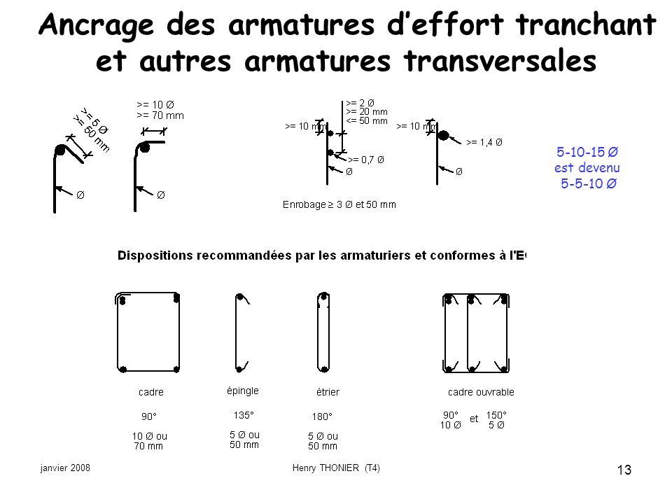janvier 2008Henry THONIER (T4) 13 Ancrage des armatures deffort tranchant et autres armatures transversales 5-10-15 Ø est devenu 5-5-10 Ø