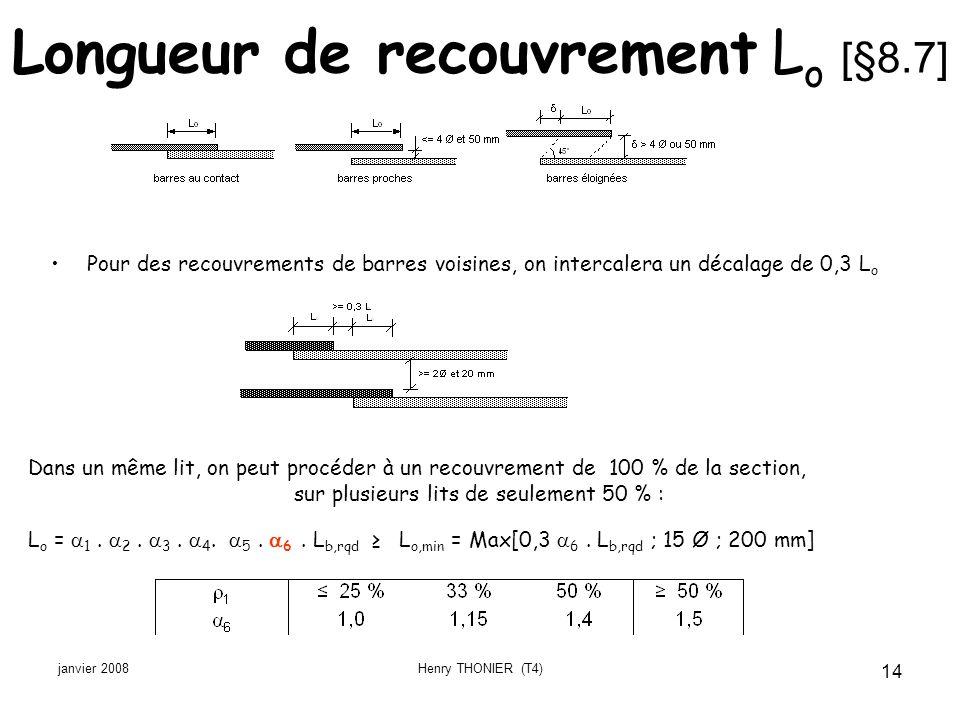 janvier 2008Henry THONIER (T4) 14 Longueur de recouvrement L o [§8.7] Pour des recouvrements de barres voisines, on intercalera un décalage de 0,3 L o