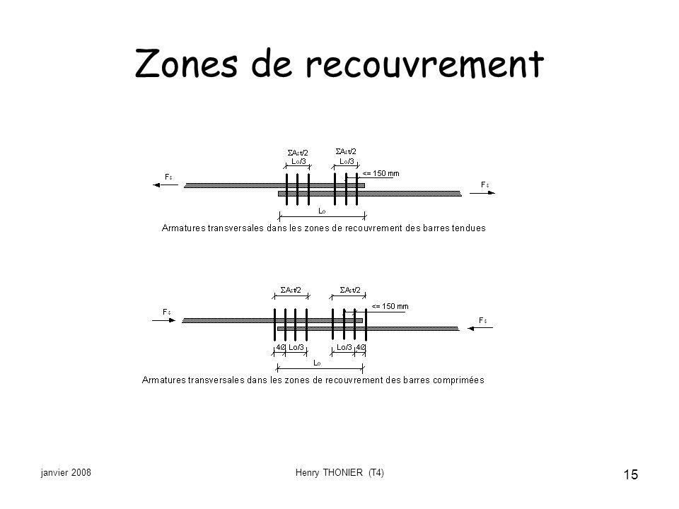 janvier 2008Henry THONIER (T4) 15 Zones de recouvrement