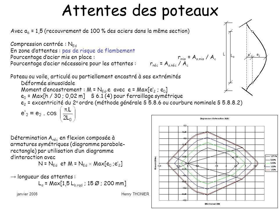janvier 2008Henry THONIER (T4) 16 Attentes des poteaux Avec a 6 = 1,5 (recouvrement de 100 % des aciers dans la même section) Compression centrée : N
