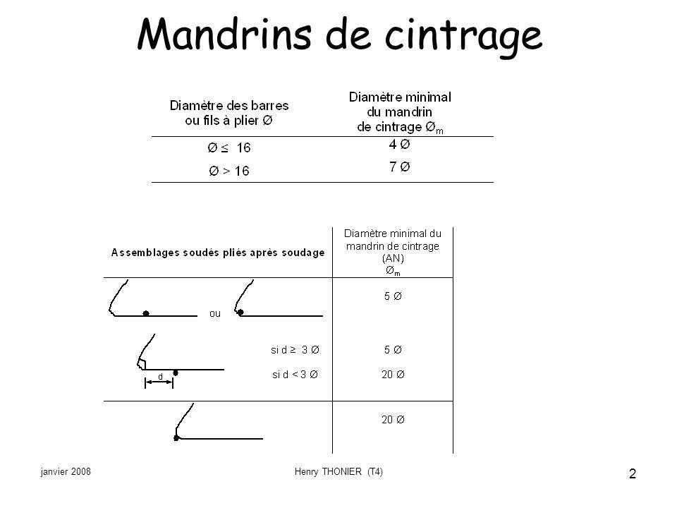 janvier 2008Henry THONIER (T4) 2 Mandrins de cintrage