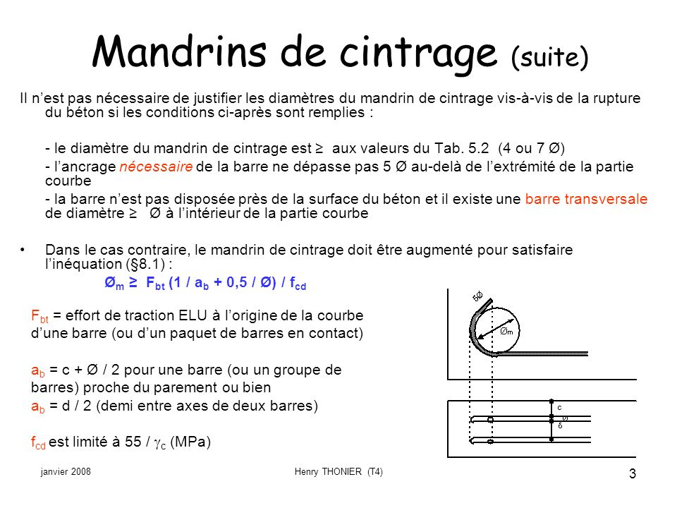 janvier 2008Henry THONIER (T4) 4 Mandrins de cintrage (suite) Exemple enrobage : c = 38 mm distance entre axes de deux barres dune poutre : d = 60 mm diamètre de la barre à plier : Ø = 20 mm f ck = 25 MPa (< 55 c ) effort de traction dans une barre F bt = 0,136 MN ( s = 435 MPa) On calcule : f cd = 25 / 1,5 = 16,7 MPa a b = 48 mm pour une barre proche du parement et a b = 30 mm pour une barre intérieure Ø m 0,136 x (1 / 0,03 + 1 / 0,04) / 16,7 = 0,475 m = 23,7 Ø (!!!) pour une barre intérieure.
