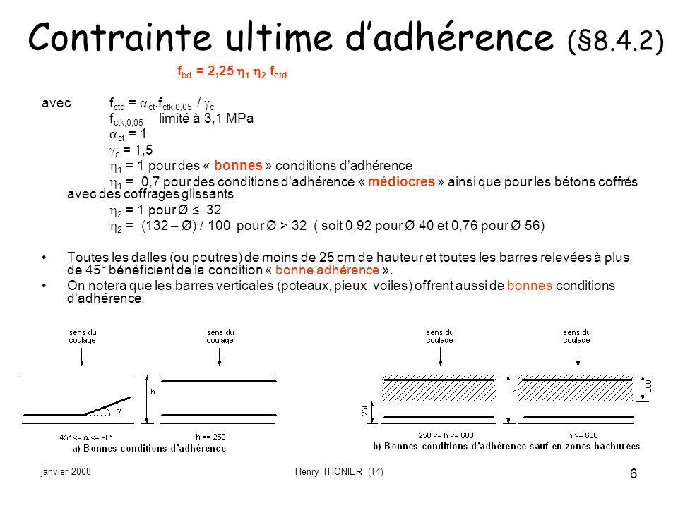 janvier 2008Henry THONIER (T4) 6 Contrainte ultime dadhérence (§8.4.2) f bd = 2,25 1 2 f ctd avec f ctd = ct.f ctk,0,05 / c f ctk,0,05 limité à 3,1 MP