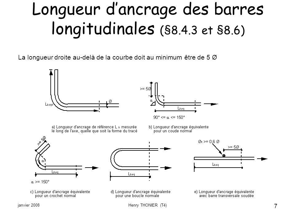 janvier 2008Henry THONIER (T4) 8 Longueur dancrage des barres longitudinales (suite) LEC2 ne prend pas en compte une amélioration de ladhérence en partie courbe, ni en partie droite au-delà de la courbe La longueur à prendre en compte est la développée à partir de lextrémité le long de son axe, que la barre soit rectiligne ou courbe LEC2 donne une formule simplifiée pour ancrages > 150° ou boucle qui noffre pas beaucoup dintérêt.