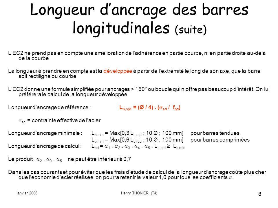 janvier 2008Henry THONIER (T4) 19 MANDRIN DE CINTRAGE Exercice à la maison pour le 12 mars 2008 1- Démontrer la formule (8.1) de lEC2-1-1 donnant le diamètre du mandrin de cintrage pour éviter non-écrasement et fendage du béton : Ø m F bt [(1/a b ) + 1/(2Ø)] / f cd 2 – A défaut, proposer une formule avec démonstration 3 – Exemple numérique avec f ck = 25 MPa, s = f yd = 435 MPa, a b = 2 Ø Comparer les valeurs obtenues dans les cas 1 et 2 ci-dessus et le BAEL