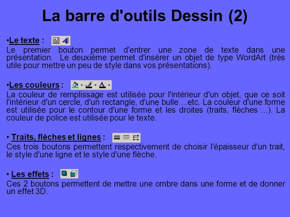 La barre d outils Dessin (1) Les formes automatiques : Avec cette fonction, vous pouvez ajouter dans votre présentation des lignes, des connecteurs, des formes de base, des flèches pleines, des organigrammes, des étoiles, des bannières, des bulles, des légendes et des boutons d action.