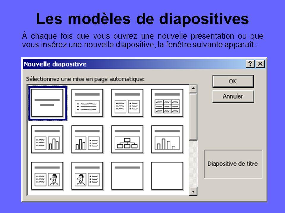 Les modèles de diapositives À chaque fois que vous ouvrez une nouvelle présentation ou que vous insérez une nouvelle diapositive, la fenêtre suivante apparaît :