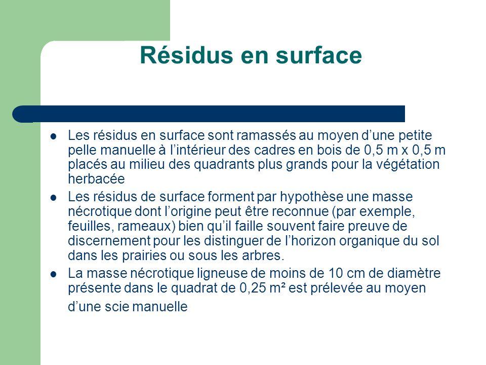 Résidus en surface Les résidus en surface sont ramassés au moyen dune petite pelle manuelle à lintérieur des cadres en bois de 0,5 m x 0,5 m placés au