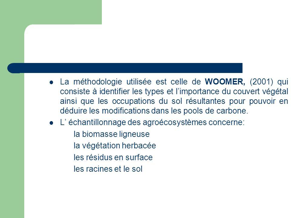 La méthodologie utilisée est celle de WOOMER, (2001) qui consiste à identifier les types et limportance du couvert végétal ainsi que les occupations du sol résultantes pour pouvoir en déduire les modifications dans les pools de carbone.