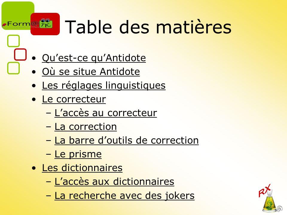 Table des matières Quest-ce quAntidote Où se situe Antidote Les réglages linguistiques Le correcteur –Laccès au correcteurLaccès au correcteur –La cor