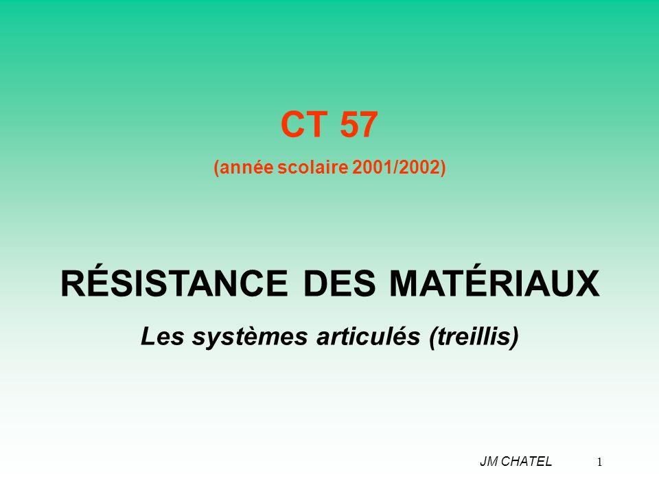1 CT 57 (année scolaire 2001/2002) RÉSISTANCE DES MATÉRIAUX Les systèmes articulés (treillis) JM CHATEL